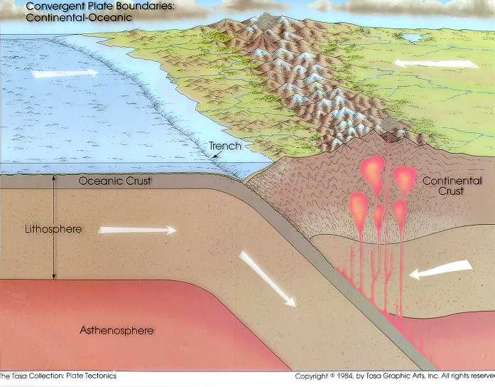 essay on earthquakes and volcanoes